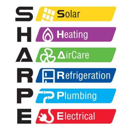 Sharpe-ERS