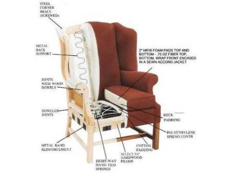 Wm upholstery 818 783 0369 burbank ca 91505 818 783 for Furniture upholstery near me