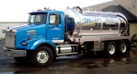 Morris Drain Service, LLC - Boardman, OH 44512 - (330)788-2560 | ShowMeLocal.com
