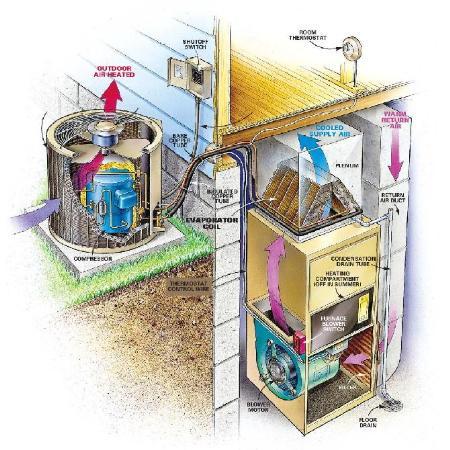Tcwrc Air Conditioning Irvine - Irvine, CA 92604 - (949)892-3528 | ShowMeLocal.com
