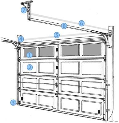 Reliable Garage Door - Edmonds, WA 98020 - (425)903-3886   ShowMeLocal.com